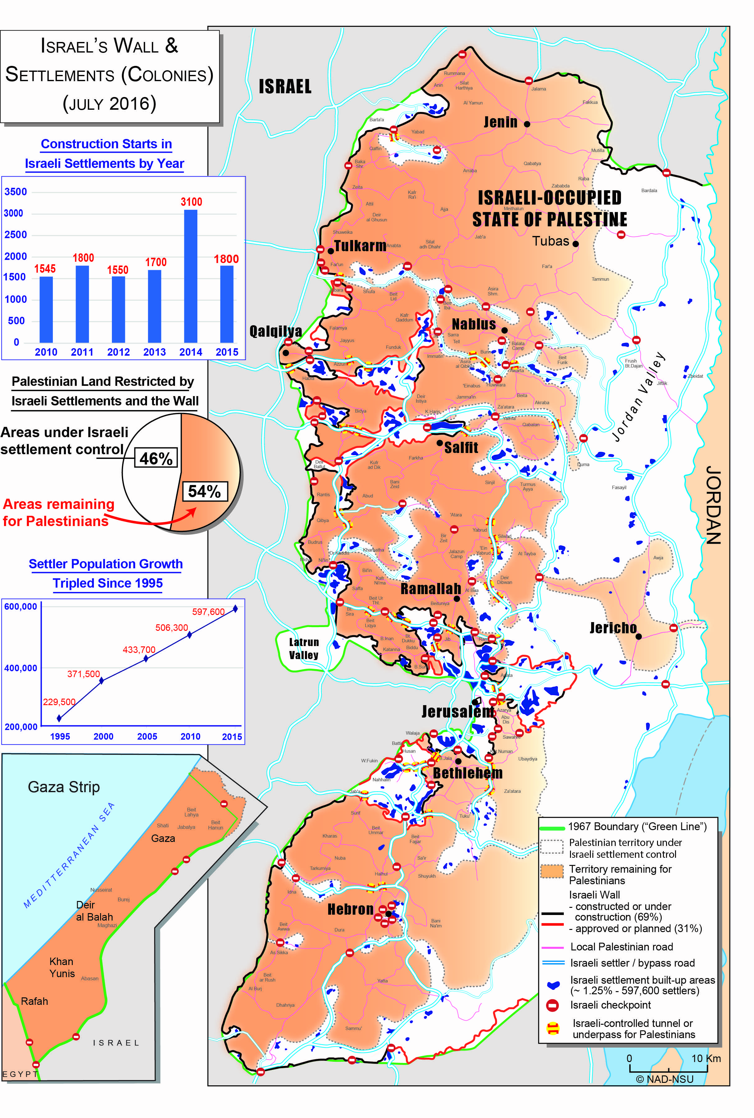 Israel's Wall and Settlements (July 2016) | NAD